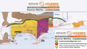 Mater Plan OF Gwadar
